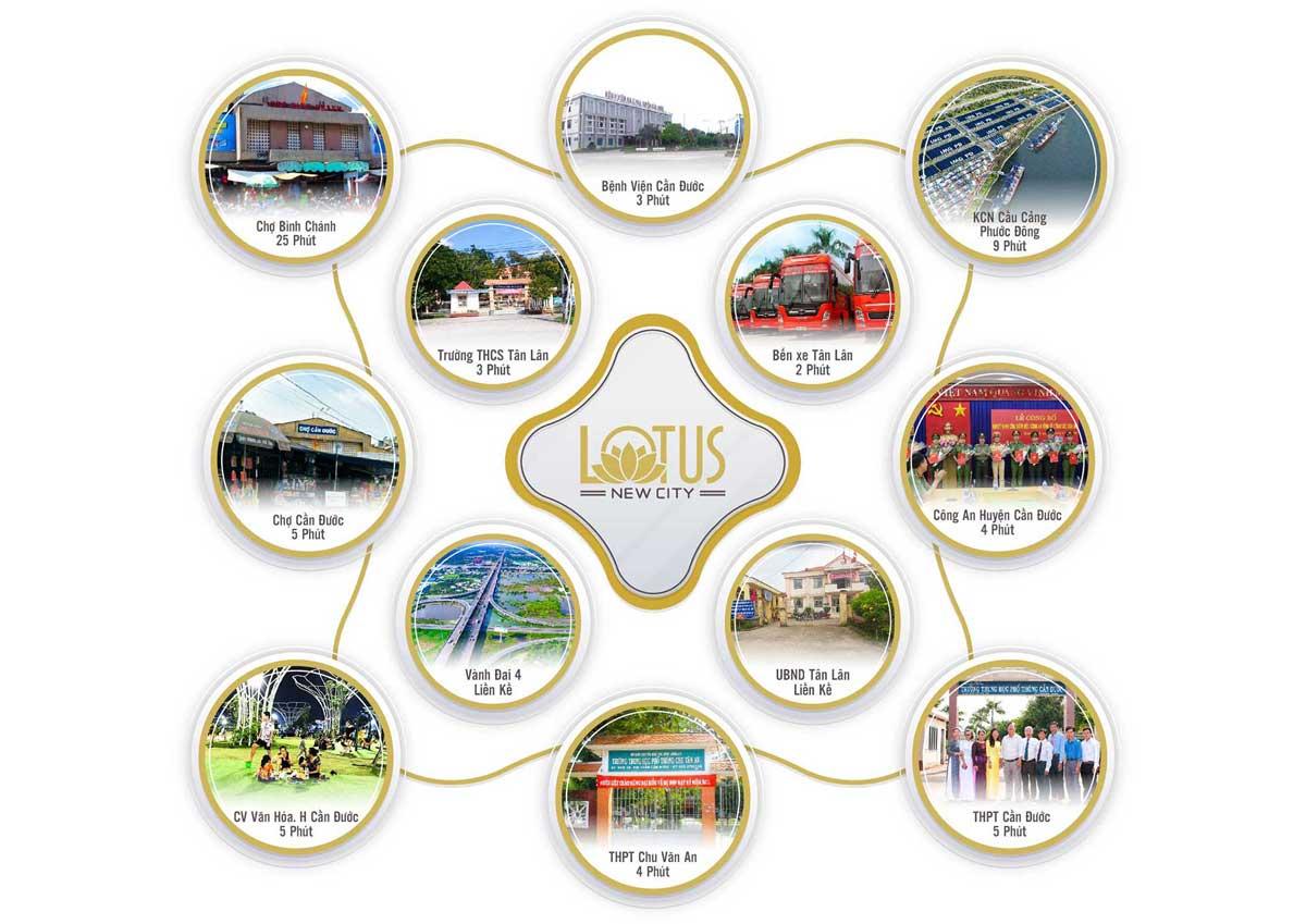 vị trí kết nối dự án Lotus New City