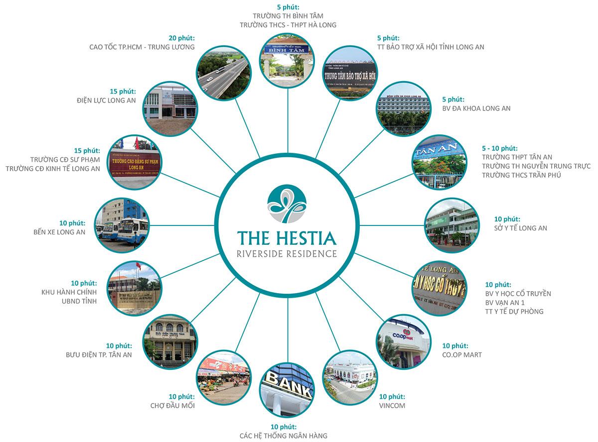 Tiện ích ngoại khu The Hestia Riverside Residence