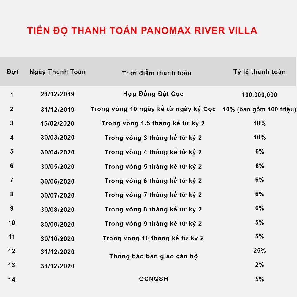 Phương thức thanh toán dự án căn hộ Panomax River Villa