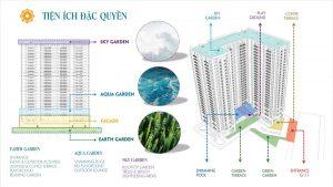 Tiện ích dự án căn hộ chung cư Phú Đông Sky Garden Dĩ An Đường An Bình chủ đầu tư Phú Đông Group
